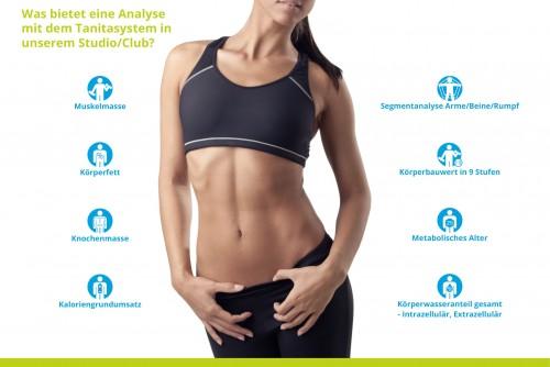 Tanita Körperanalysewaage