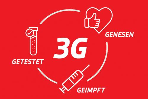 3G Zugangsregeln